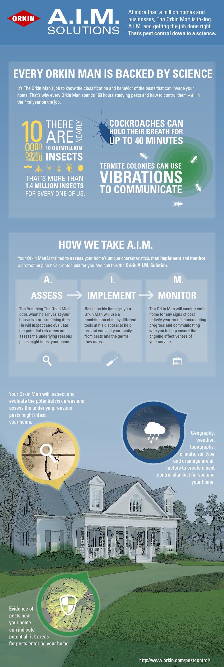 AIM_Infographic_V7
